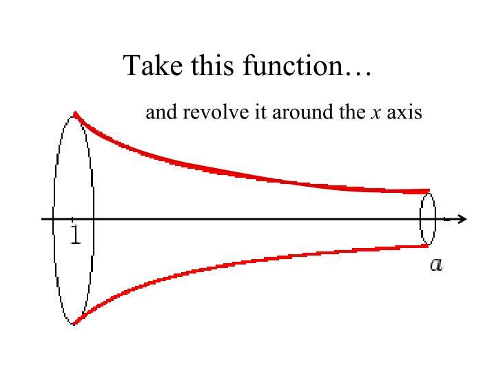 Take this function…