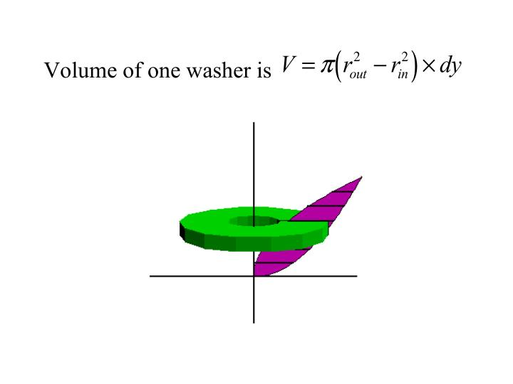 Volume of one washer is