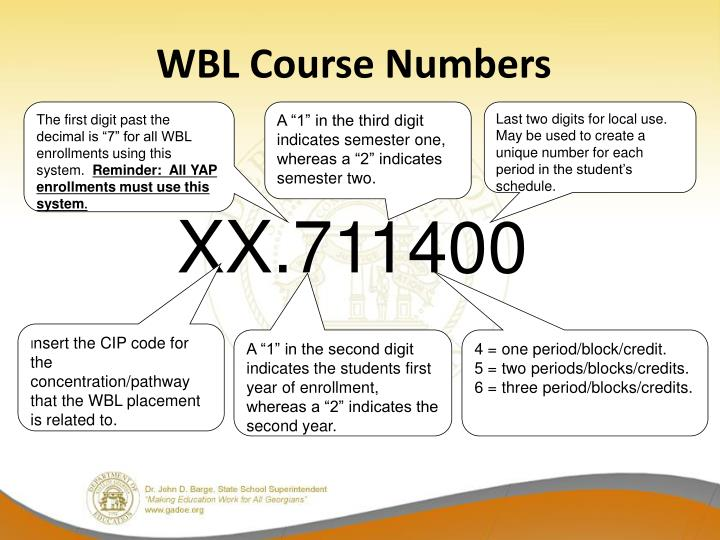 "The first digit past the decimal is ""7"" for all WBL enrollments using this system."