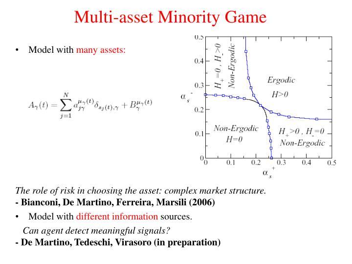 Multi-asset Minority Game