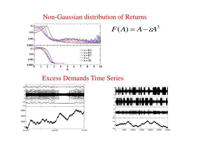 Non-Gaussian distribution of Returns