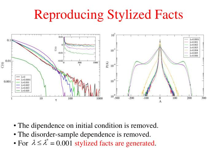 Reproducing Stylized Facts