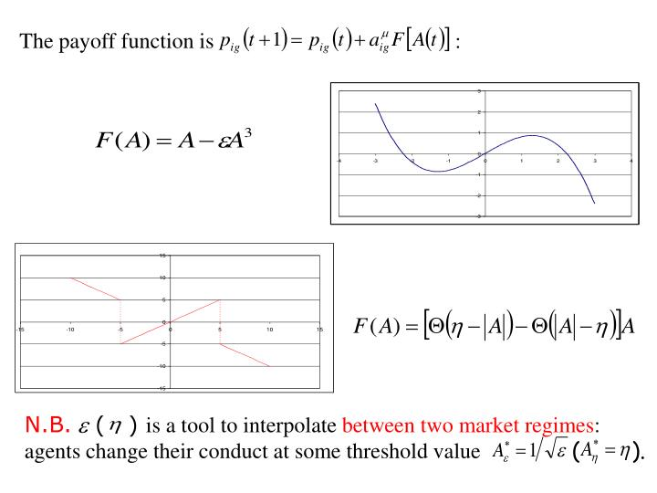 The payoff function is                                            :