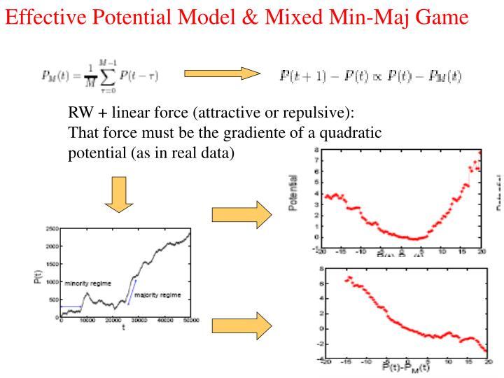 Effective Potential Model & Mixed Min-Maj Game