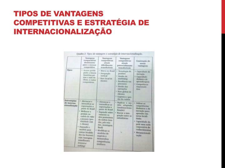 Tipos de vantagens competitivas e estratégia de internacionalização