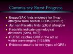 gamma ray burst progress