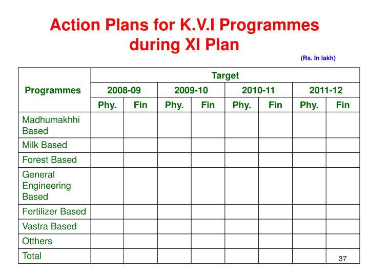 Action Plans for K.V.I Programmes during XI Plan