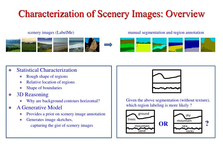 Characterization of scenery images overview