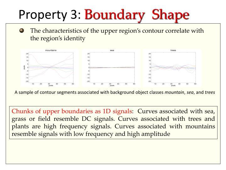 Property 3: