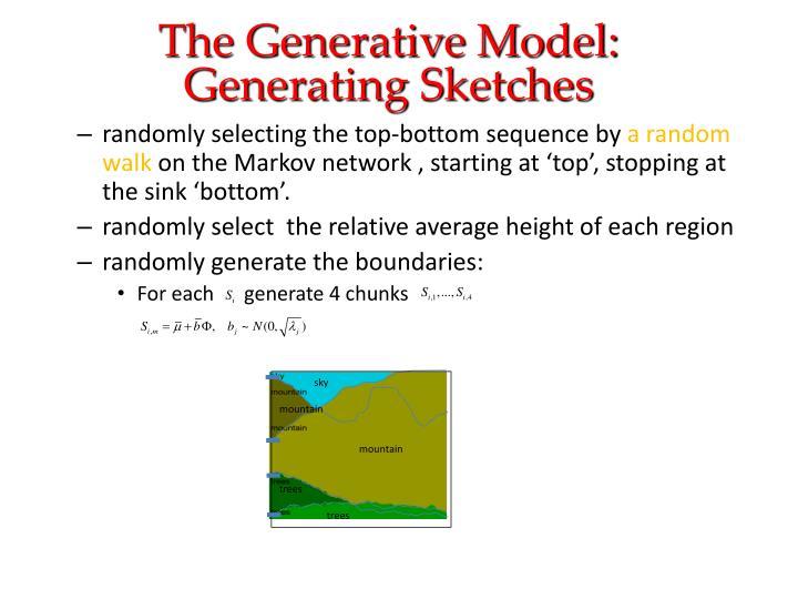 The Generative Model: