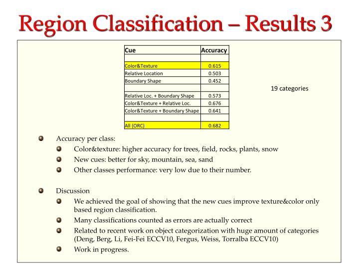 Region Classification – Results 3