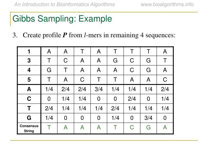 Gibbs Sampling: Example