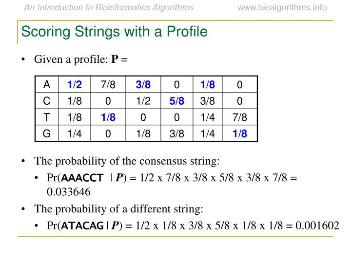 Scoring Strings with a Profile