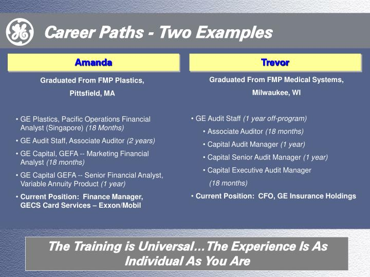 Career Paths - Two Examples