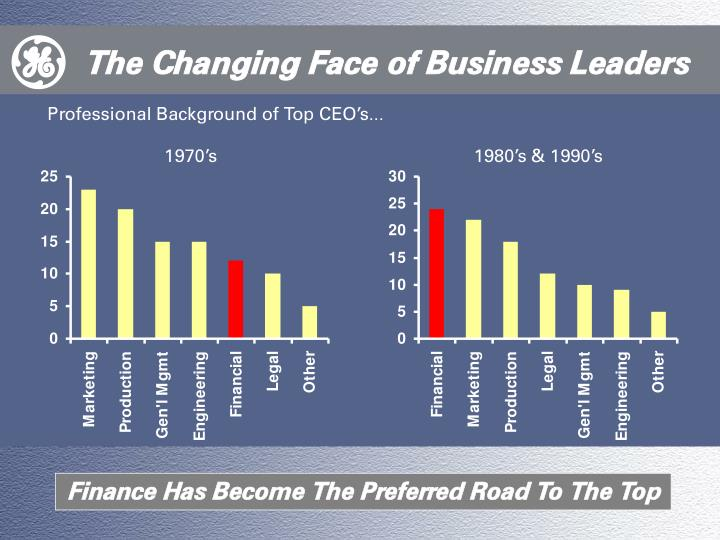 The Changing Face of Business Leaders