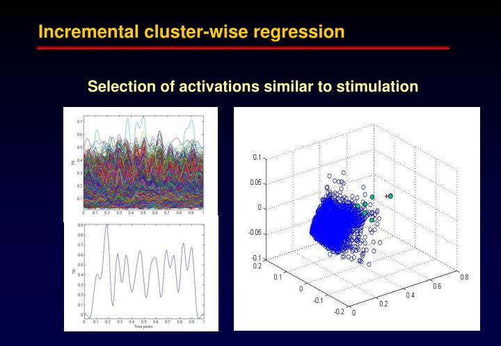 Incremental cluster-wise regression