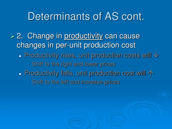 Determinants of AS cont.