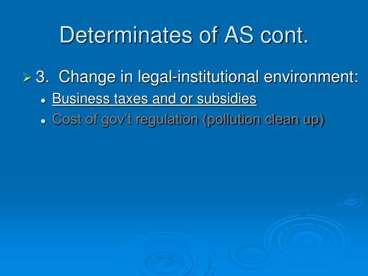 Determinates of AS cont.