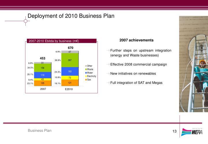 Deployment of 2010 Business Plan