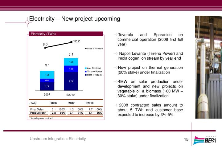 Electricity – New project upcoming