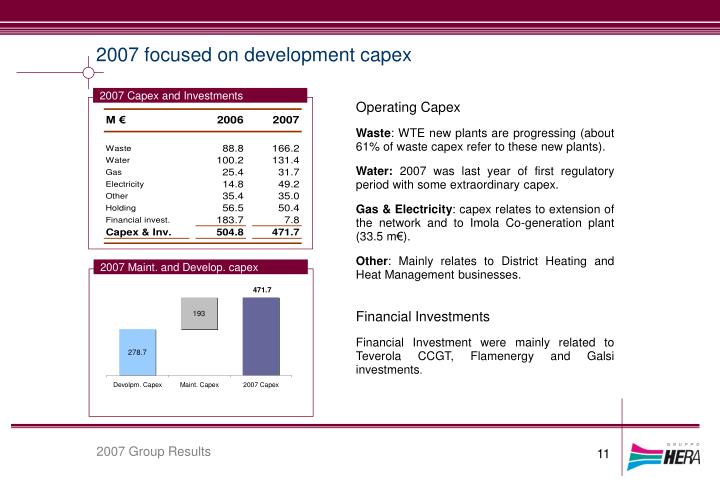 2007 focused on development capex