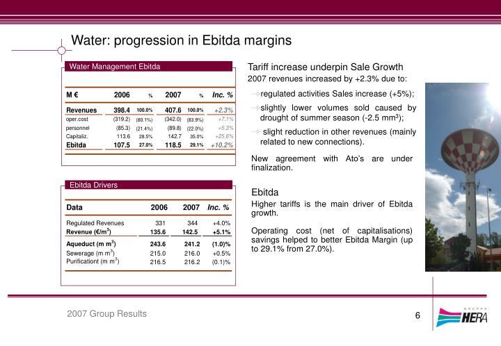 Water: progression in Ebitda margins