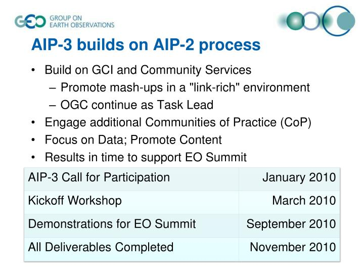 AIP-3 builds on AIP-2 process