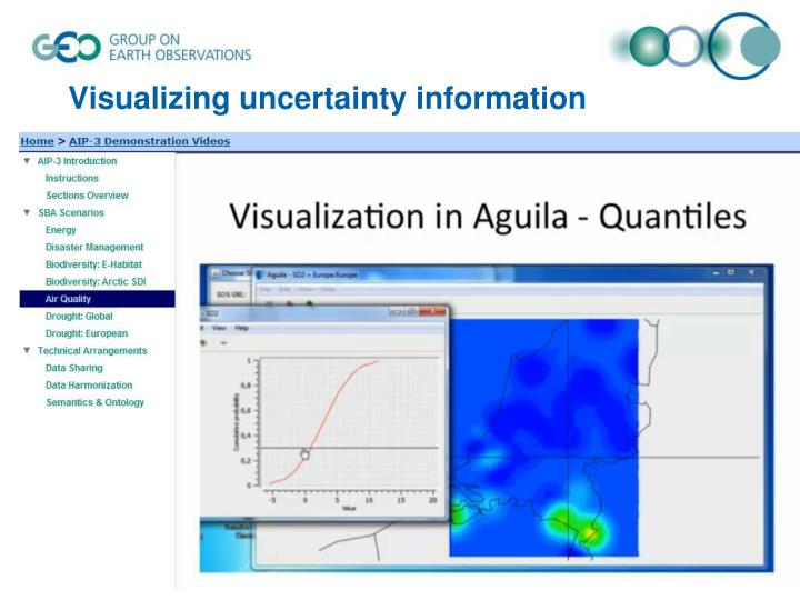 Visualizing uncertainty information