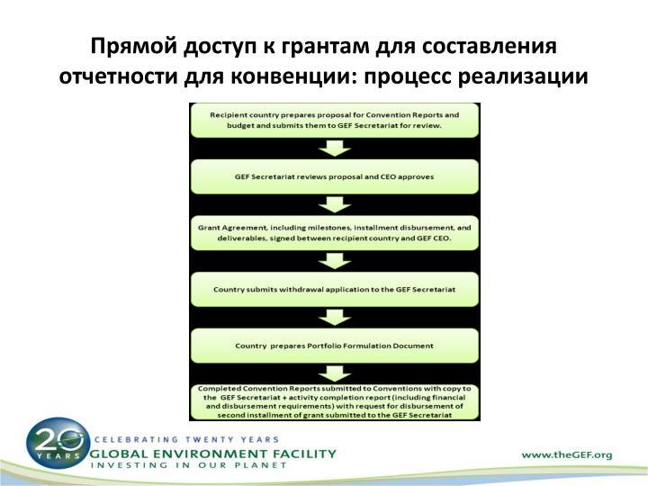 Прямой доступ к грантам для составления отчетности для конвенции
