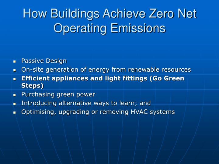 How Buildings Achieve Zero Net Operating Emissions