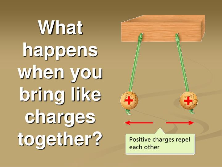What happens when you bring like charges together?