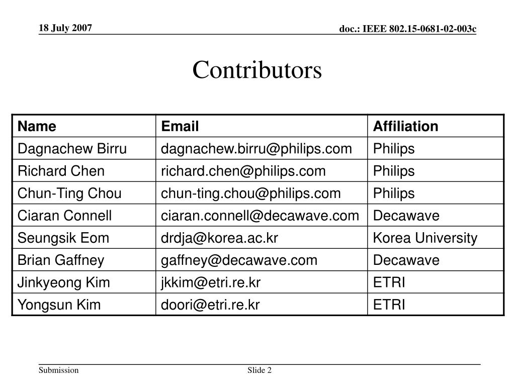 PPT - Project: IEEE P802 15 Working Group for Wireless