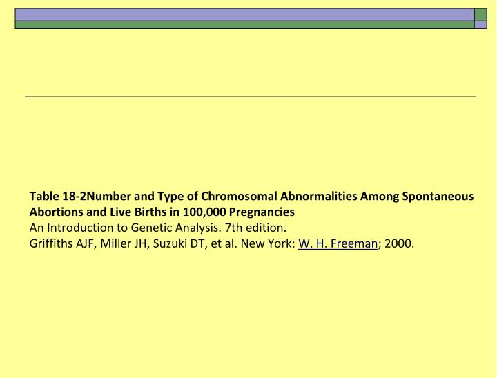 Table 18-2Number and Type of Chromosomal Abnormalities Among Spontaneous