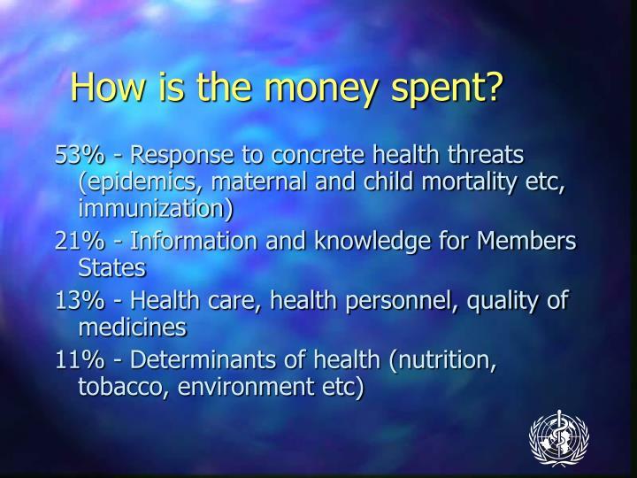 How is the money spent?