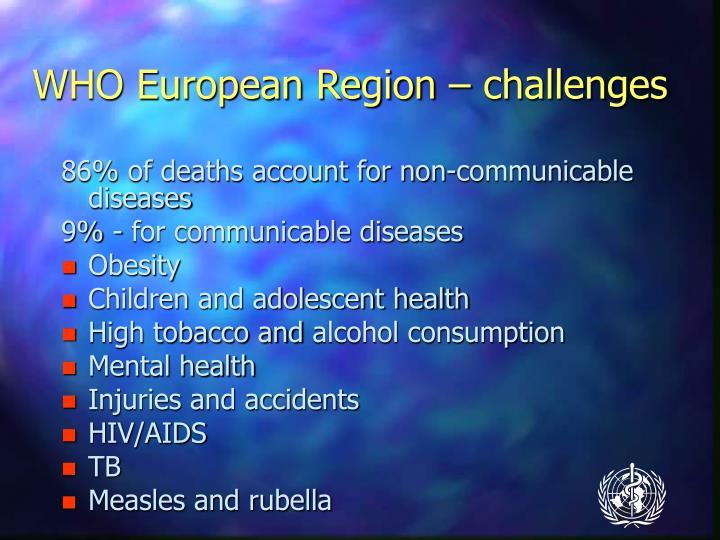 WHO European Region – challenges