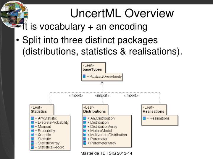 UncertML Overview