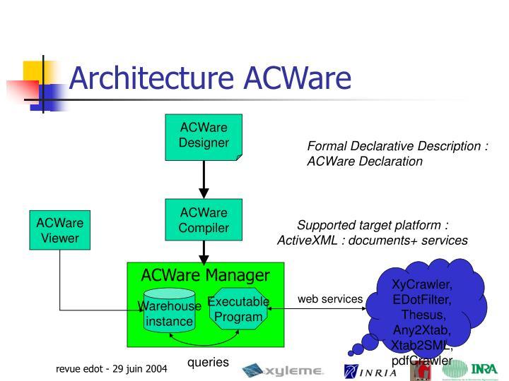 Architecture ACWare