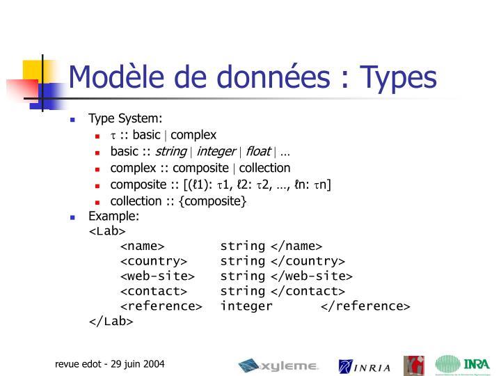 Modèle de données : Types