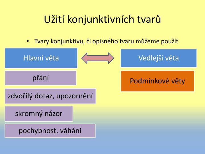 Užití konjunktivních tvarů