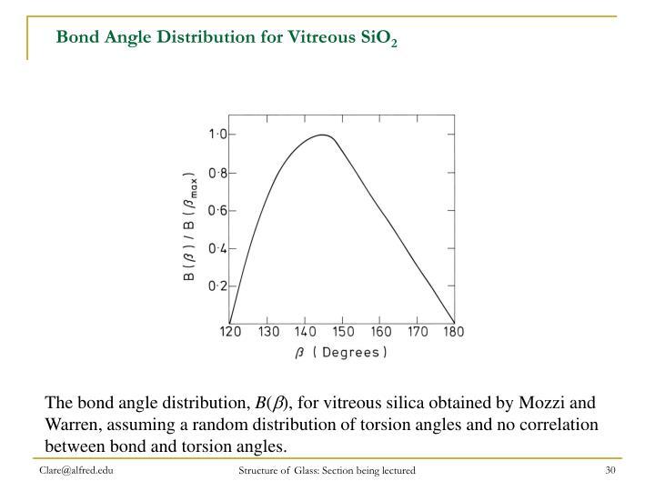 Bond Angle Distribution for Vitreous SiO