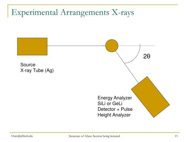 Experimental Arrangements X-rays