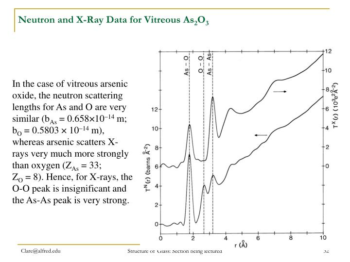 Neutron and X-Ray Data for Vitreous As