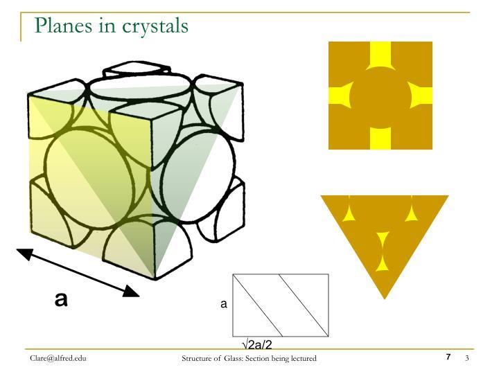 Planes in crystals