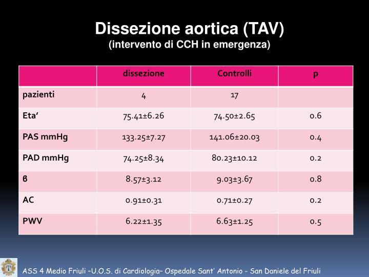 Dissezione aortica (TAV)