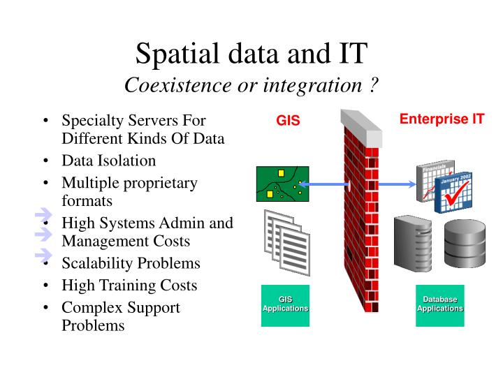 a report on spatial data acquisition Title of lecture: spatial data acquisition and system modeling: notes from the field his objective still remained the same though, to take this data and run a model that would enable him forecast spatial data on various species.