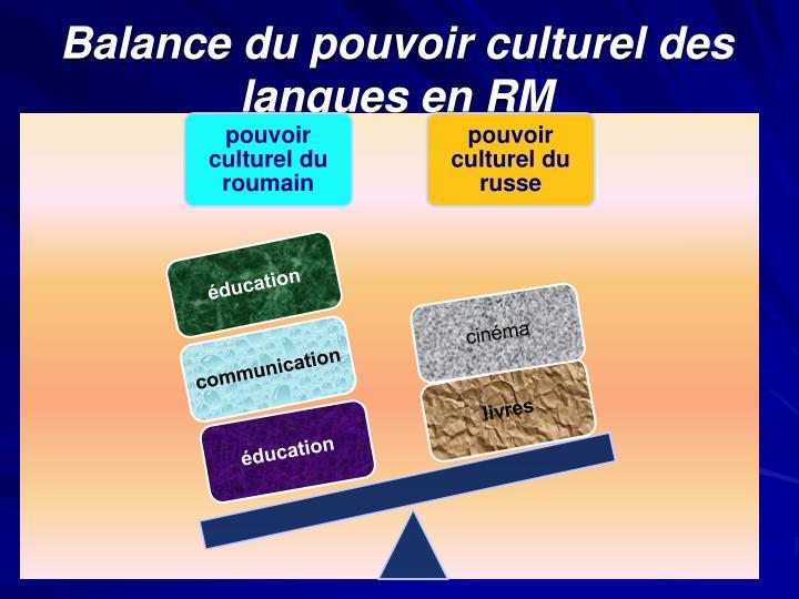 Balance du pouvoir culturel des langues en RM