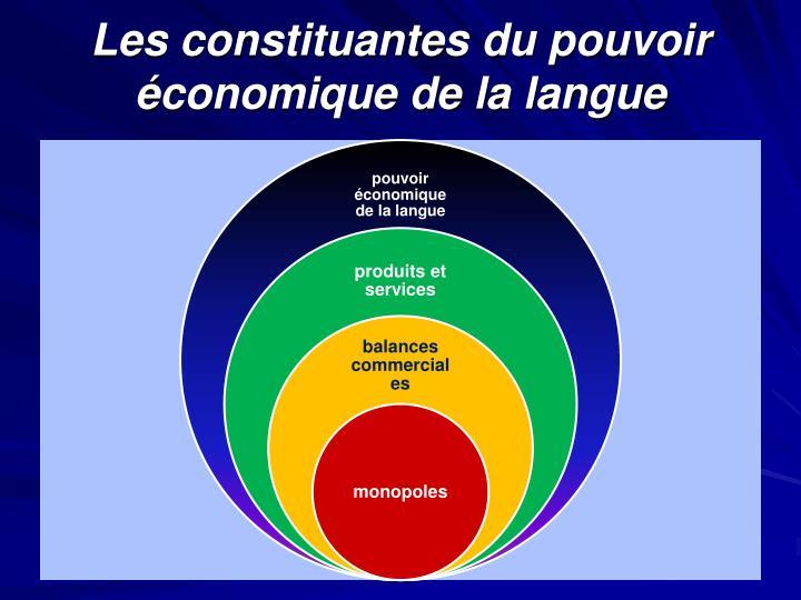 Les constituantes du pouvoir économique de la langue