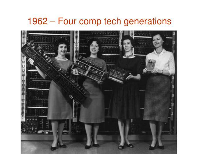 1962 – Four comp tech generations