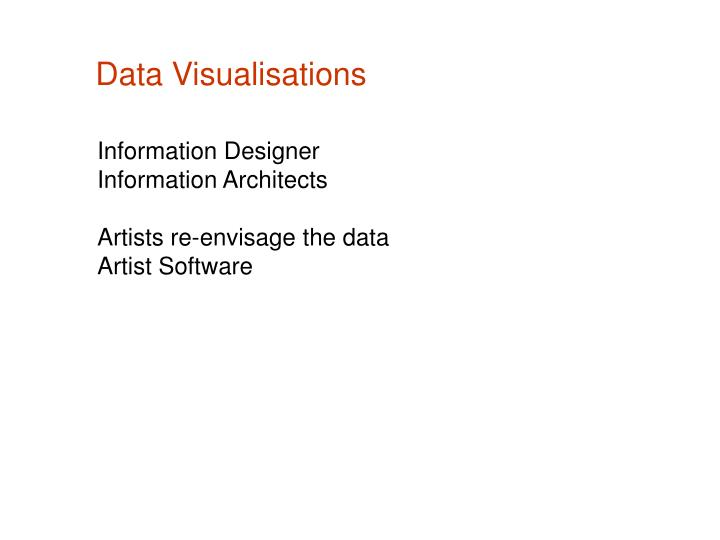 Data Visualisations