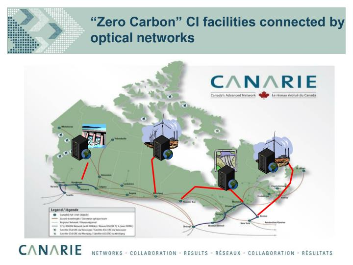 """Zero Carbon"" CI facilities connected by optical networks"